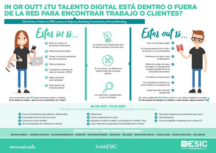 IN OR OUT_INFOGRAFIA