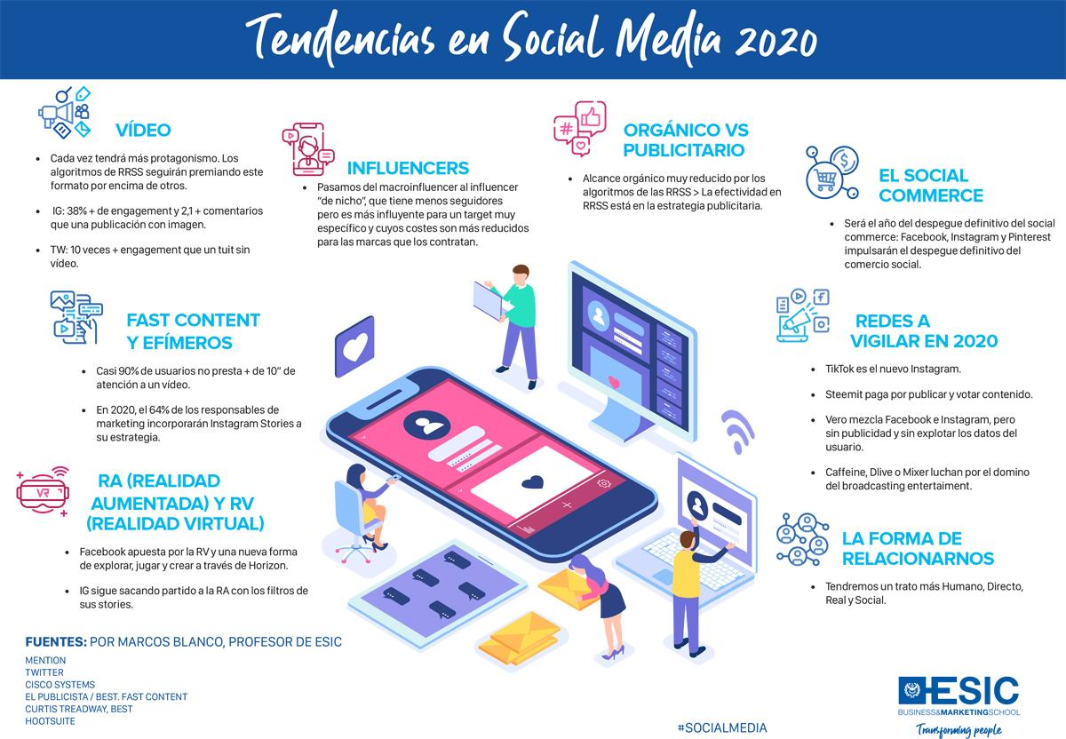 Tendencias en Social Media 2020