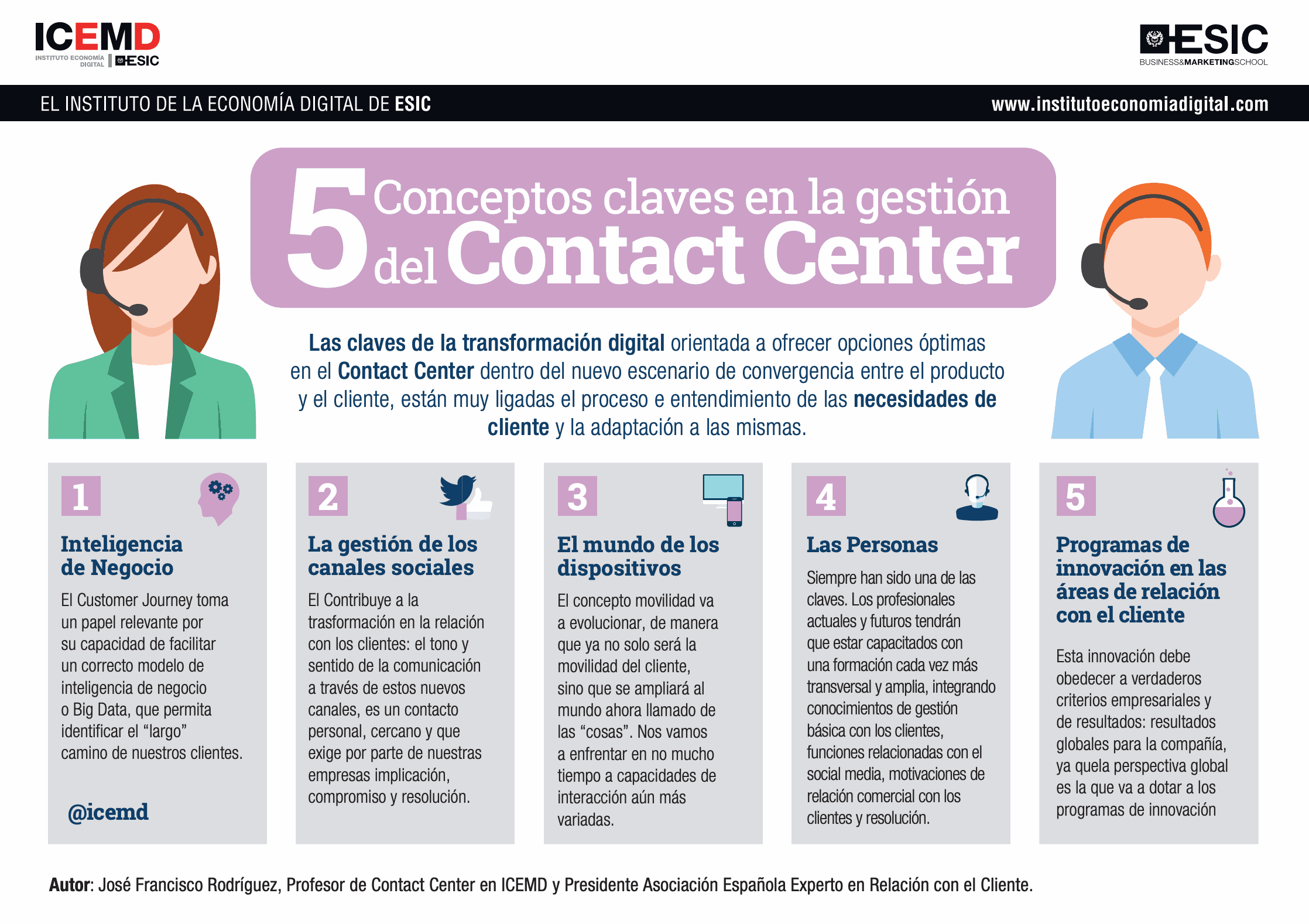 5 conceptos clave en la gestión del contact center