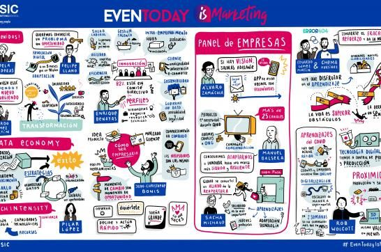 Even Today is Marketing, el evento para abordar los grandes desafíos del actual contexto global en el mundo de la empresa