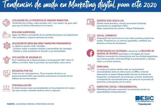 Tendencias de moda en marketing digital 2020